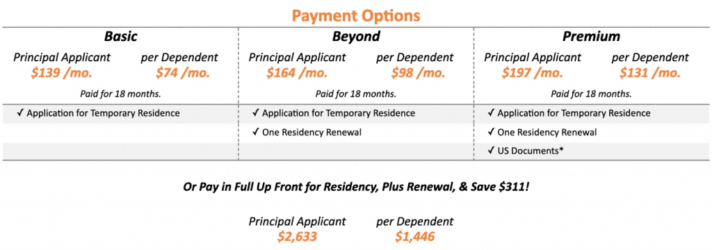Payment Options for Temporary Costa Rica Residency as an Investor