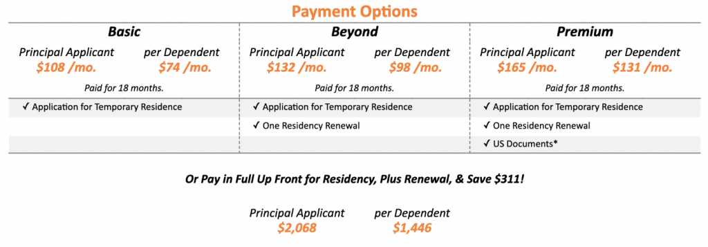 Residency Through Family Payment Options