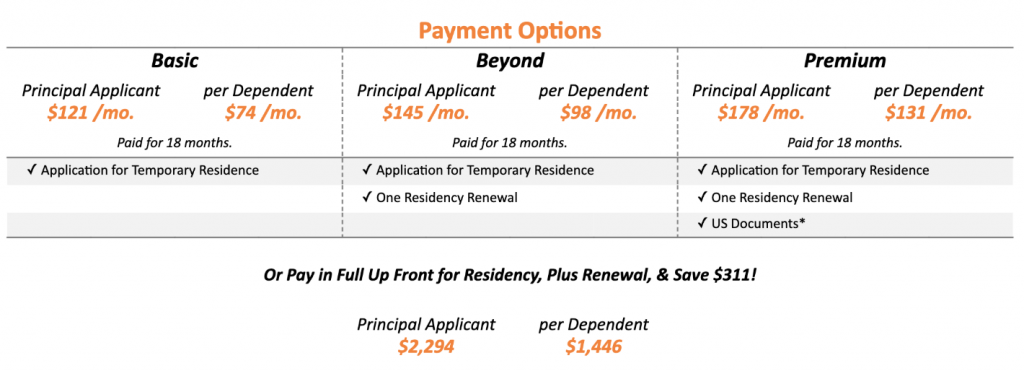 Temporary Residency Payment Options