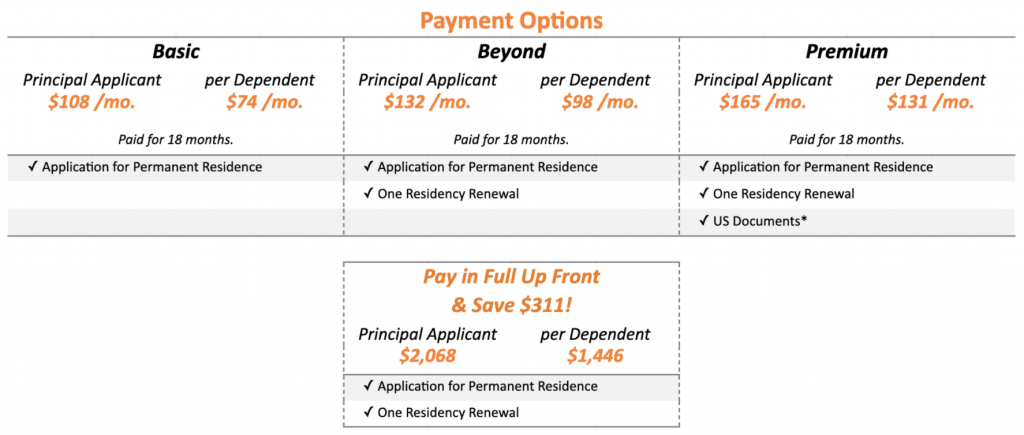 Payment Options for Parents of Costa Ricans