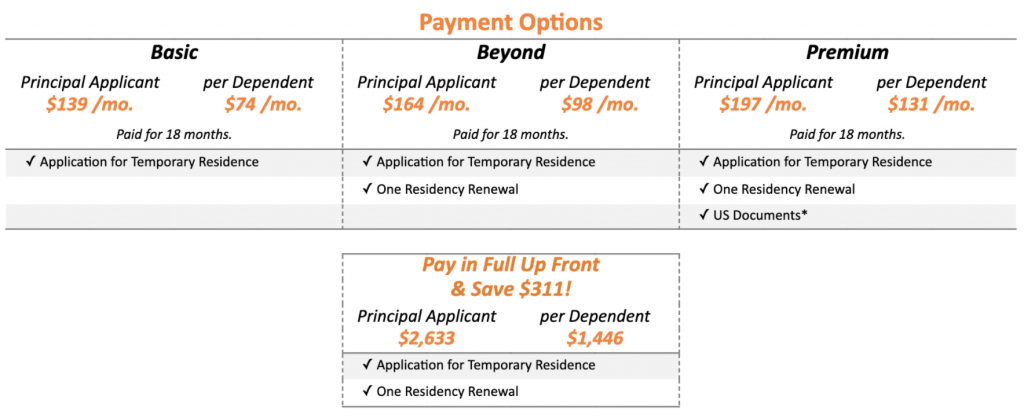 Payment Options for Residency as an Investor