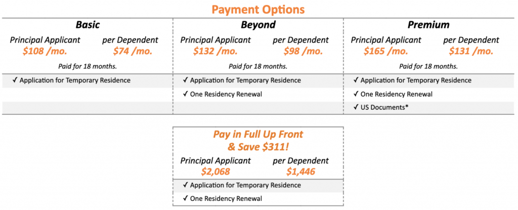 Payment Options for Residency Through Marriage