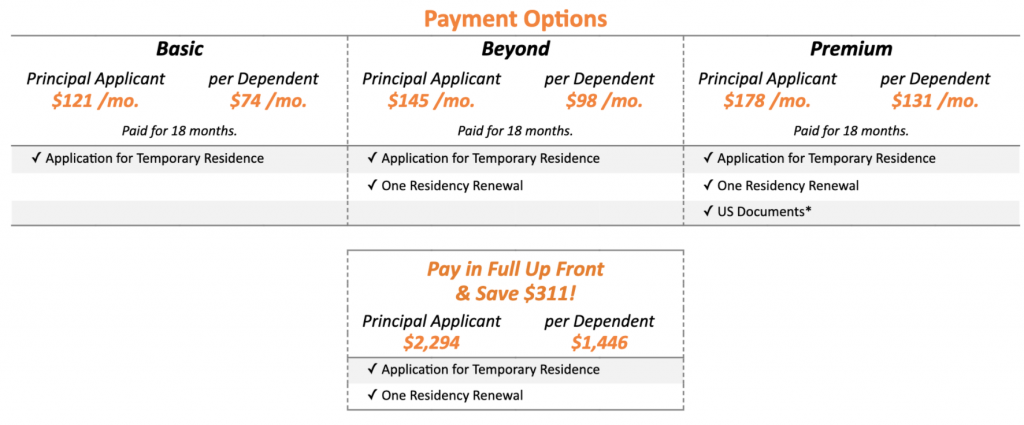 Payment Options for Temporary Residency