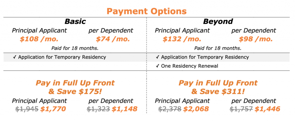 Costs for TemporaryResidency Through Marriage