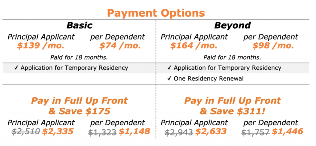 Costs for Temporary Residency for Investors
