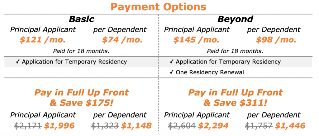 Costs for Temporary Residency for People with a Fixed Income (Rentistas)