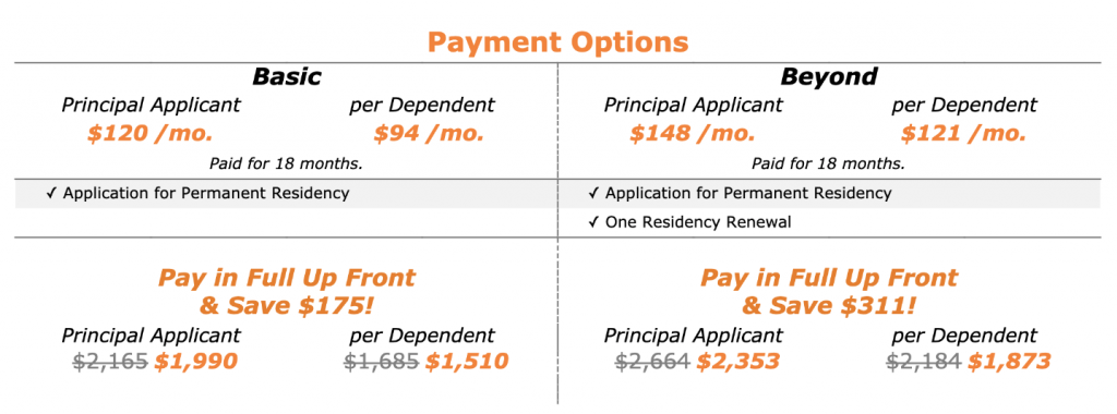 Permanent Residency for Parent(s) of Costa Rican(s) - Payment Options