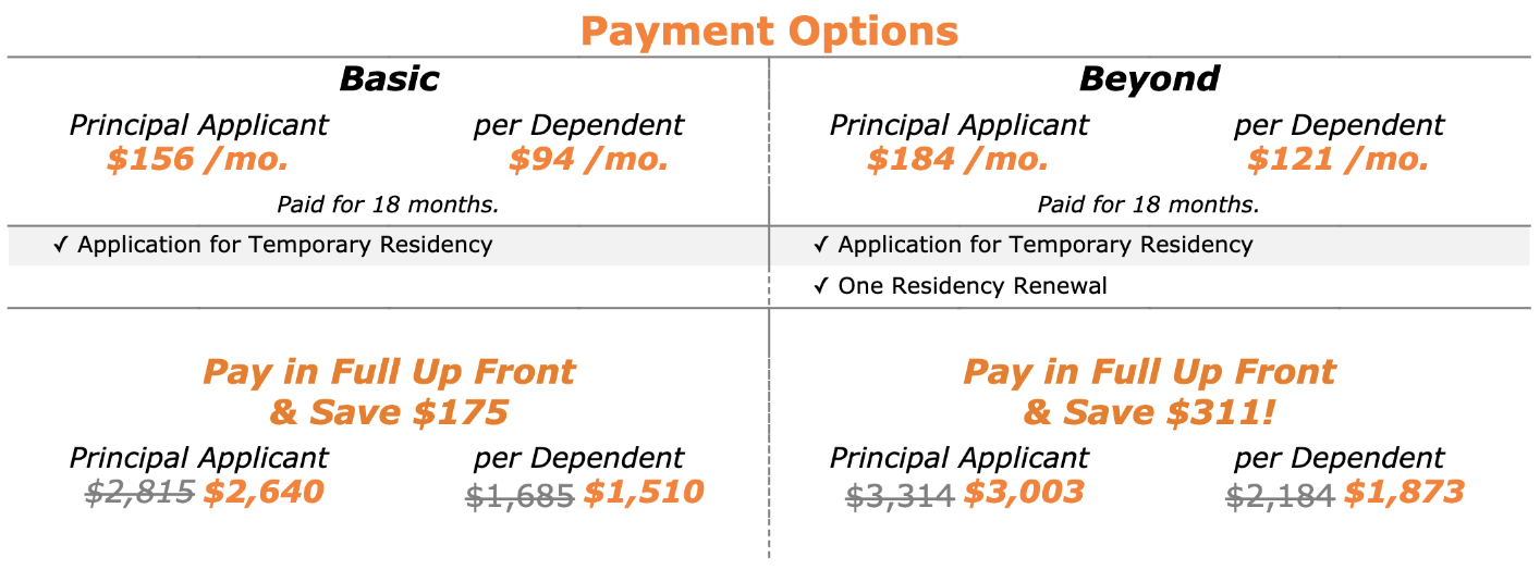 Temporary Residency as an Investor - Payment Options