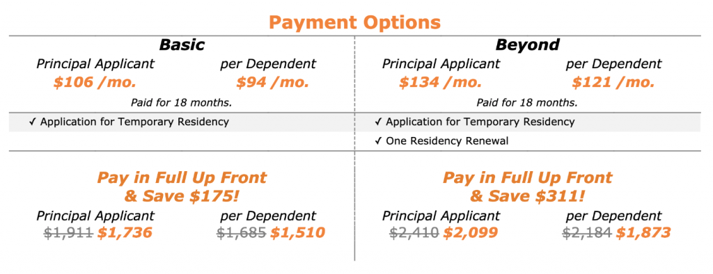 Temporary Residency Through Marriage - Payment Options