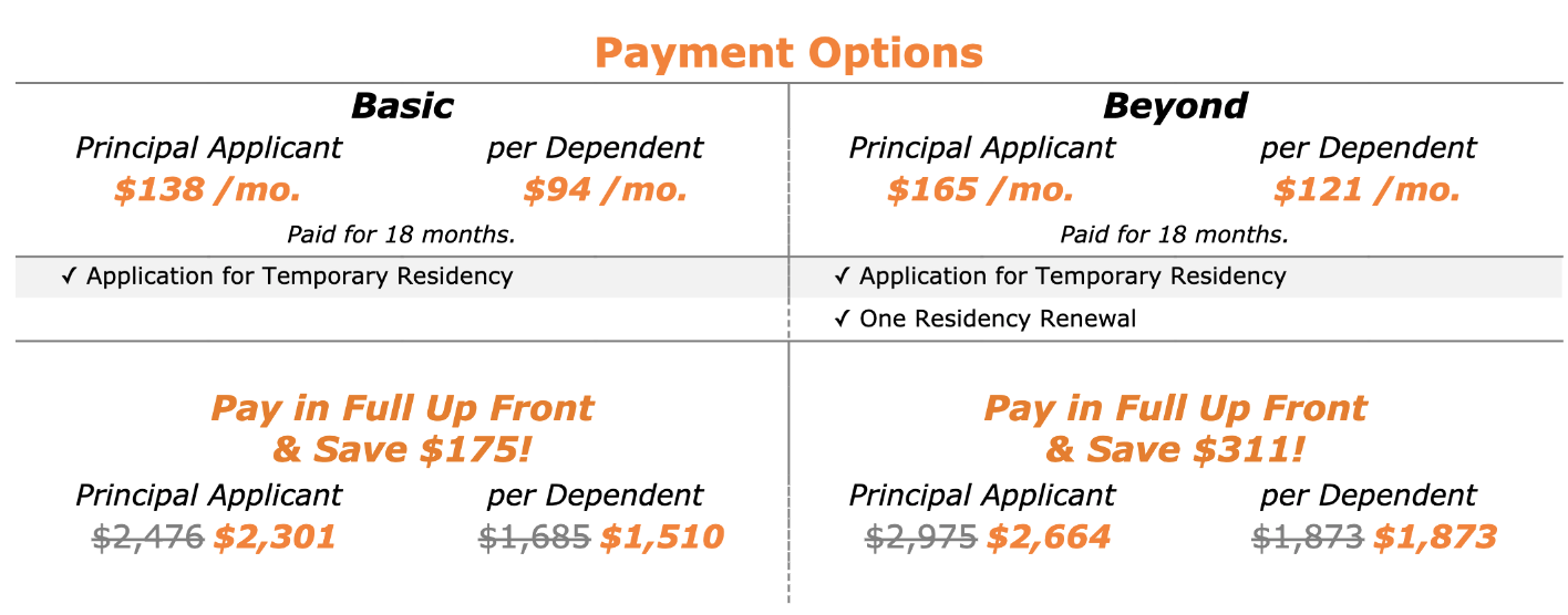 Temporary Residency - Payment Options